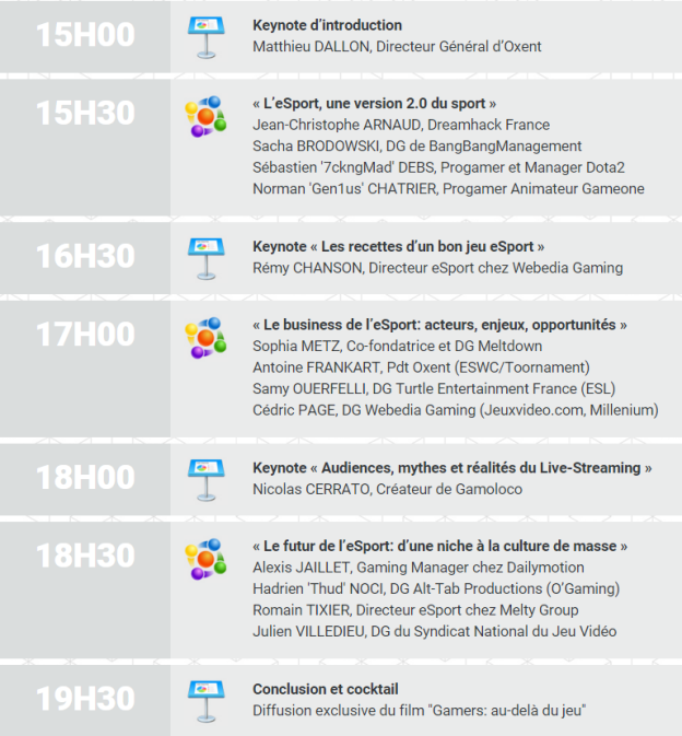 esport summit programme 2015